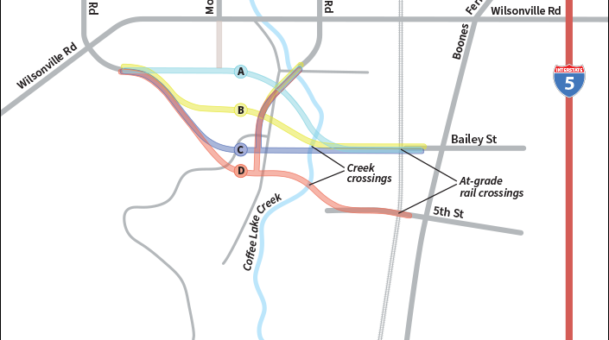 City Holds Open House for Proposed Roadway 5-6:30pm at City Hall.